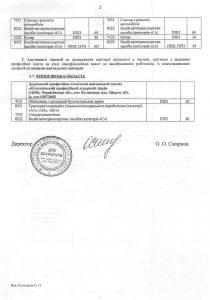 Витяг з рішення Акредитаційної комісії (сторінка 2)